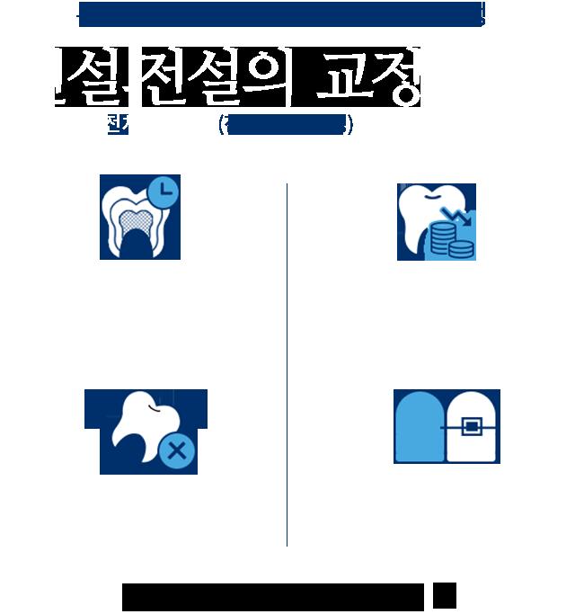 톡 튀어나온 앞니만 부담없이 설.측.교.정 전설의 교정 150만원