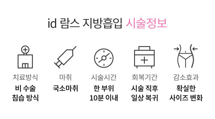 id 람스 지방흡입 시술정보